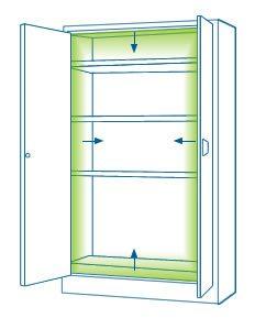 Instalación de iluminación LED en armarios - Iluminación periférica
