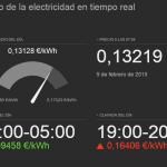Precio electricidad hoy