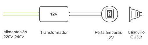 Esquema eléctrico de una instalación con luminarias GU10
