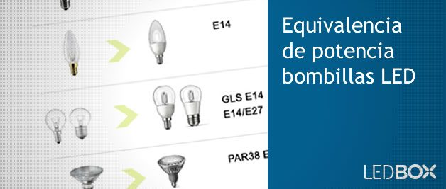 Tabla de equivalencias LED