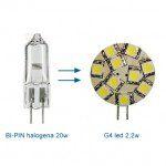 Cambiar las bombillas bipin G4 por Led