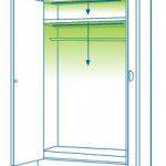 3. Instalación de iluminación LED en armarios - Proyección por niveles
