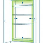 4. Instalación de iluminación LED en armarios - Iluminación periférica