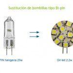 Sustitución de bombillas tipo Bi-pin halógenas