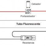 sustiuir tubo led