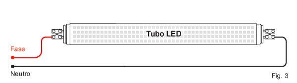 Cambiar un tubo fluorescente por un tubo LED