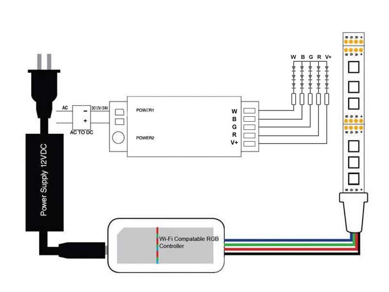 Esquema de instalación de la tira Blanco dual LED