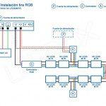 Esquema de instalación para una tira LED RGB 30 LEDS/MTR