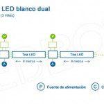 Esquema de instalación para una tira LED blanco dual