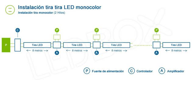 Conector flexible para tiras led RGB 4 pin y 10mm