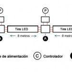 esquema de montaje tira led blanco dual