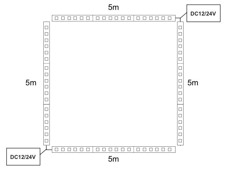 Instalación de 4 tiras led formando un cuadrado