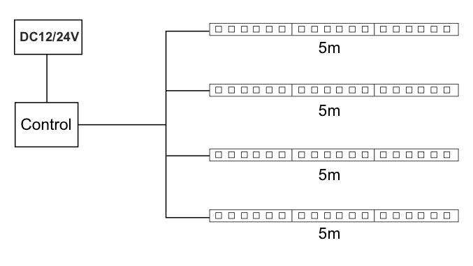 Instalación de 4 tiras Blanco Dual en paralelo