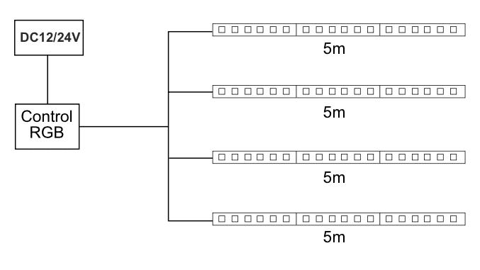 Instalación de 4 tiras RBG en paralelo