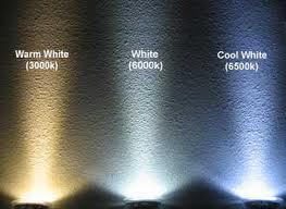 Temperatura de color en focos y proyectores led