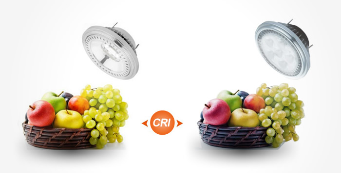 CRI o índice de reproducción cromática LED
