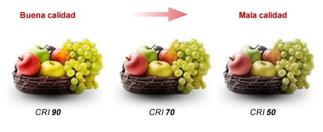 Indice de reproducción cromática