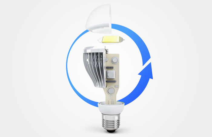 Gestión térmica de los LED