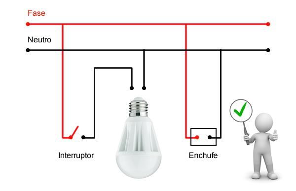 Dicroica de 12V sustituida por LED MR16