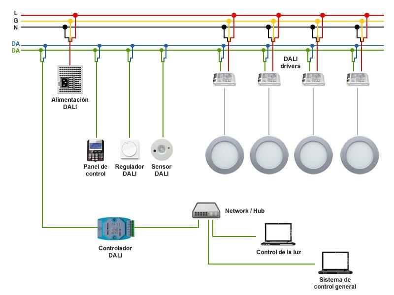 Diagrama de cables de luminarias básico