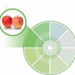 Tonalidad color led para fruta