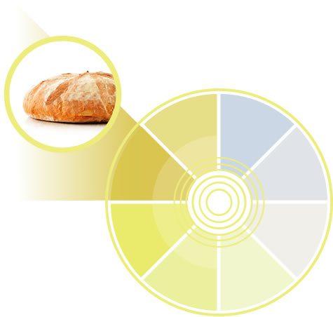 Tonalidad dorada que realza el aspecto dorado de los productos de panadería y pastelería.