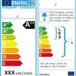 etiqueta eficiencia energetica led