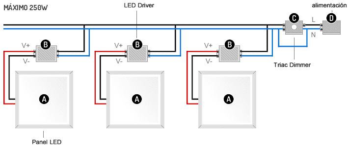 Instalación de paneles de led 220V en paralelo