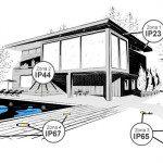 Protección IP de exterior