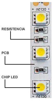 componentes-tira-led