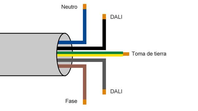 Gráfica de regulación DALI