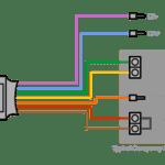 Sistema DALI de iluminación