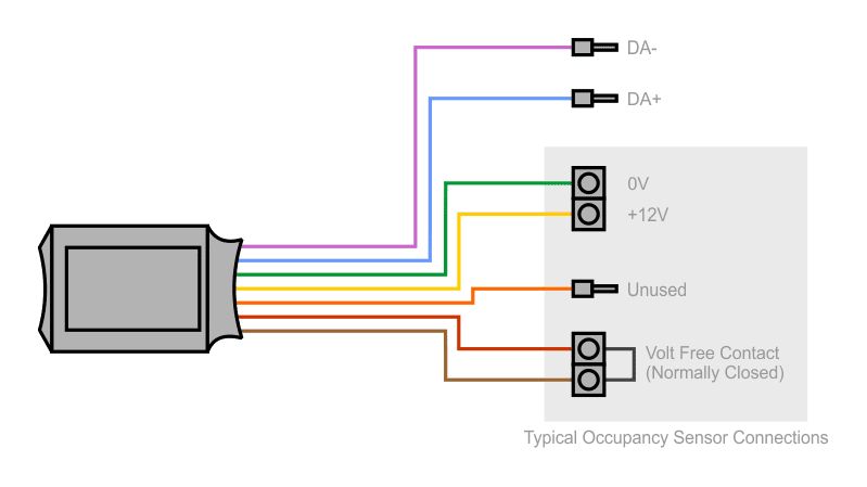 Ddc Wiring on Led Light Fixture Wiring Diagram